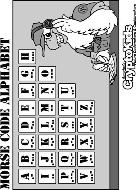 morseCodeAlphabet.gif | Coding for kids, Morse code, Coding