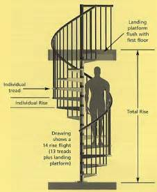 spiral staircase floor plan info on our spiral staircases stairplan