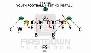 4-4 Sting Youth Football Defense