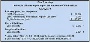 Home Amortization Table Lessee Accounting For Governments An In Depth Look