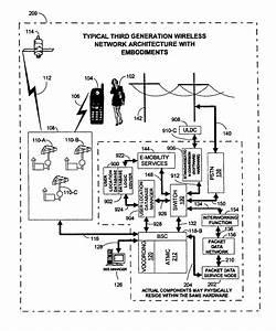Tomtom Link 300 Wiring Diagram