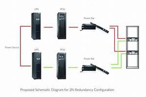 2n Redundancy  Full Redundancy  Configuration Solution
