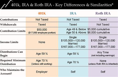 Types Of Retirement Plans — Gold Ira Investing. Credit Card Payment Systems What Do Emts Do. Landscaping Business Software. Estrogen Breast Cancer Risk Deer Car Crash. Mercy Ambulatory Care Center. Smardt Air Cooled Chiller Texas Cash Register. Probate Attorney Los Angeles. Exterior Painting Contractor. California Insurance Agency Sbs 2011 Backup