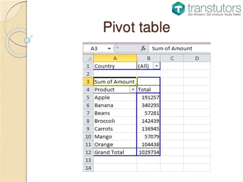 what s a pivot table pivot table statistics