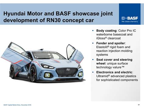 basf basfy host analyst day slideshow basf se adr otcmktsbasfy seeking alpha