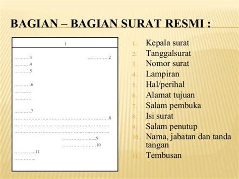 kumpulan contoh surat undangan  resmi  tidak resmi