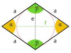Präzision Berechnen : rechner raute rhombus matheretter ~ Themetempest.com Abrechnung