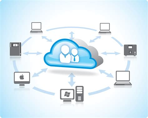 cloud storage feature highlights abiquo 2 6 abiquo cloud management