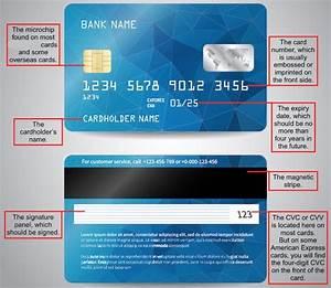 Visa Card Number : how to identify a fraudulent credit card ~ A.2002-acura-tl-radio.info Haus und Dekorationen