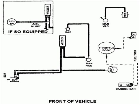 2003 Chevy Ssr Wiring Diagram by 1987 Chevy 4x4 Wiring Diagram Auto Electrical Wiring Diagram