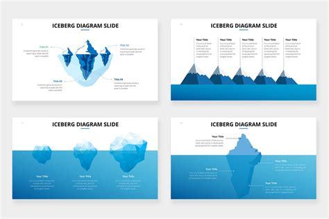 iceberg diagram infographics infograpia