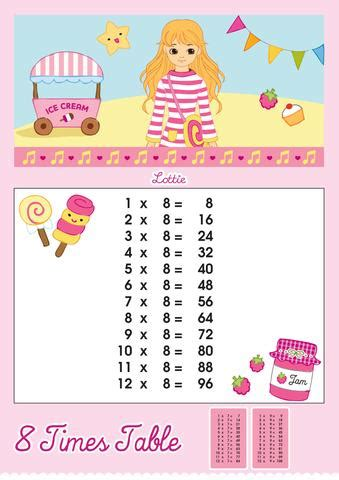 times table printable chart lottie dolls