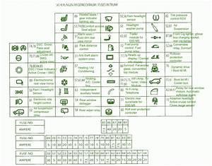 2006 Bmw 325i Fuse Box Diagram  U2014 Untpikapps