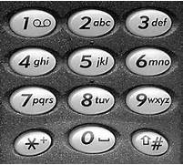 Alfa Img Showing Digits On Phone Pad Letters The IPhone 39 S Virtual Keyboards A Visual Catalogue Telephony Why Are The Numbers On Keyboard Numpads Are Free Technology Images And Stock Photos
