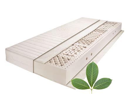 die besten matratzen für seitenschläfer matratze seitenschl 228 fer empfehlung das kissen