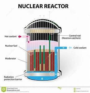 How Does A Nuclear Reactor Work Royalty Free Stock Images ...
