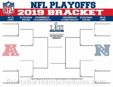 nfl playoff picture   today quora