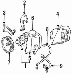 Power Steering Pulley Not Aligned With Other Pulleys