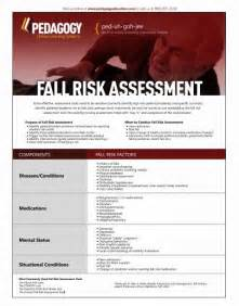 Patient Fall Risk Assessment Tools