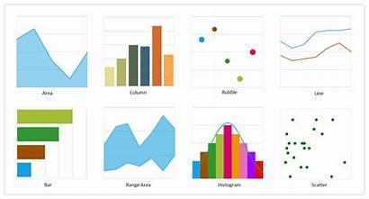 Wpf Uwp Chart Charts Types Line Bar