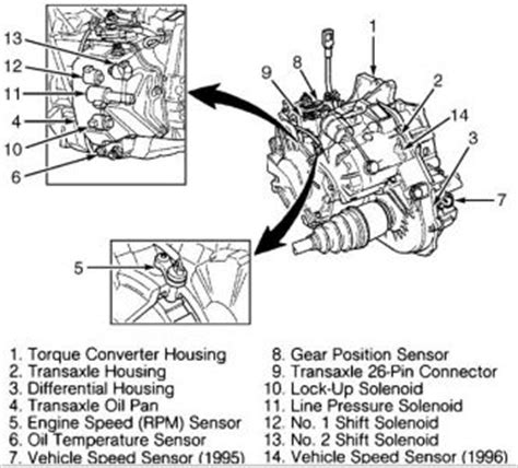 Volvo Whether Replace Transmission The
