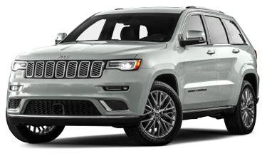 compare  ford explorer   jeep grand cherokee