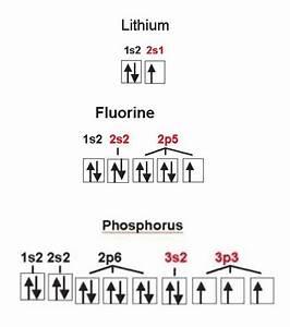 Orbitals Of Lithium  Fluorine  And Phosphorus