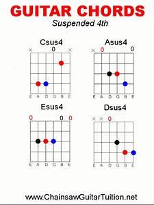 U5b50 U4f9b U5411 U3051 U306c U308a U3048   U7dba U9e97 U306ad Minor Sus4 Guitar Chord
