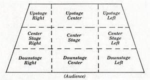 Theatre Final