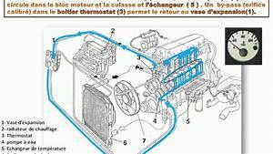 Circuit De Refroidissement Moteur : circuit de refroidissement des camions youtube ~ Gottalentnigeria.com Avis de Voitures