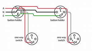 Trailer Light Wiring Diagram Nz from tse4.mm.bing.net