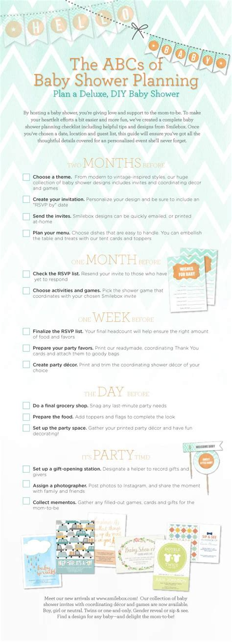 how to plan a baby shower best 25 pregnancy timeline ideas on maternity