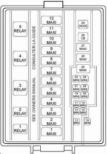 Ford Mustang  1999  U2013 2004   U2013 Fuse Box Diagram