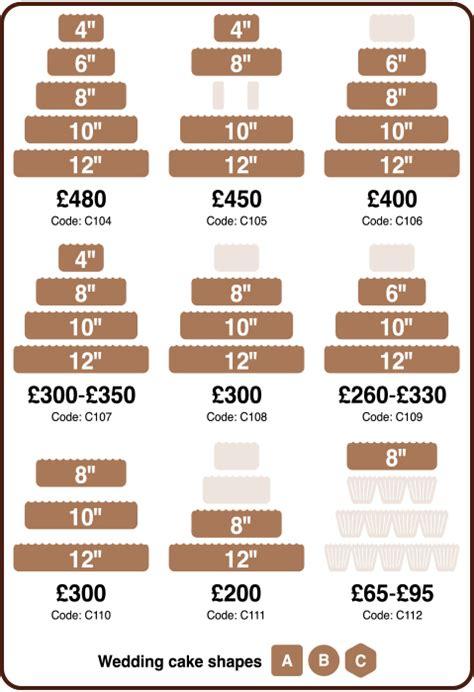 pin  engedi  wedding wedding cake prices cake