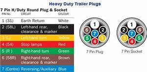 7 Pin Round Trailer Plug Wiring Diagram