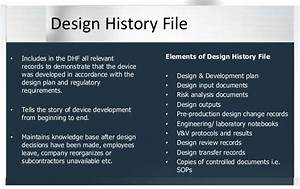 What Is The Design History File