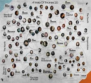 Game Of Thrones Family Tree Chartgeek Com
