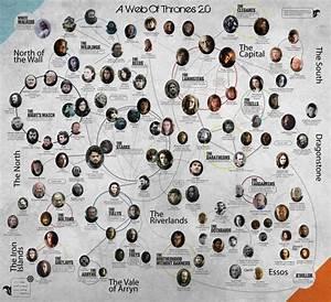 Game Of Thrones Family Tree Chartgeek Com