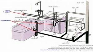 Bathtub Drain Diagram