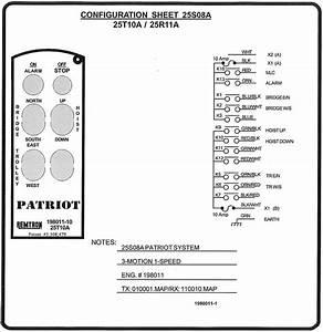 Overhead Bridge Crane Remote Control Systems