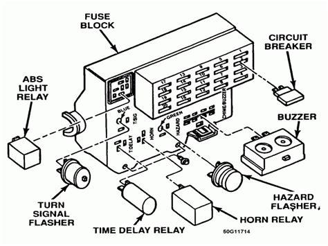 Dodge Dakota Fuse Box Diagram Wiring Forums