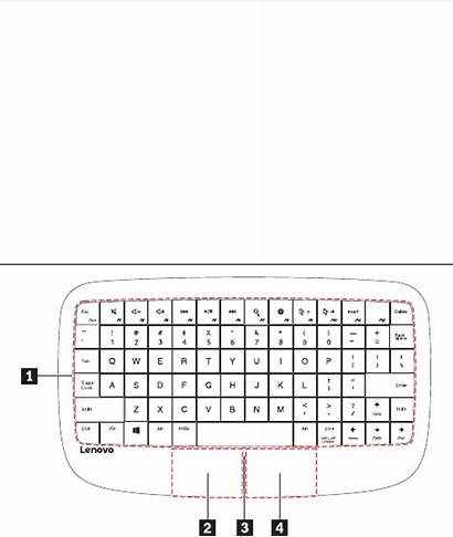 Lenovo Keyboard Manual Wireless L500 Introduction Controller