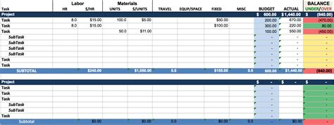 excel spreadsheet templates  project management