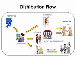 Distribution Flow