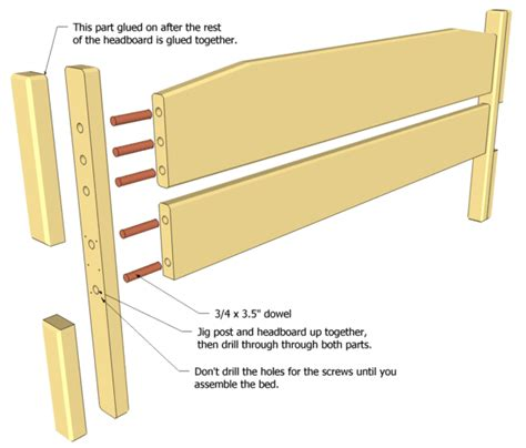 queen wood headboard plans  woodworking
