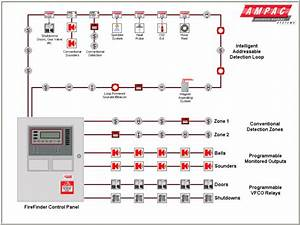 Wiring Fire Alarm Systems Throughout Burglar Diagram Pdf In For  With Images