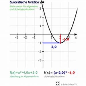 Parabel Steigung Berechnen : lektion f07 quadratische funktionen parabeln matheretter ~ Themetempest.com Abrechnung