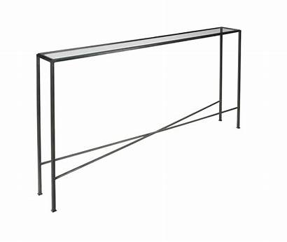 Outline Console Table Frame Tables Return Previous