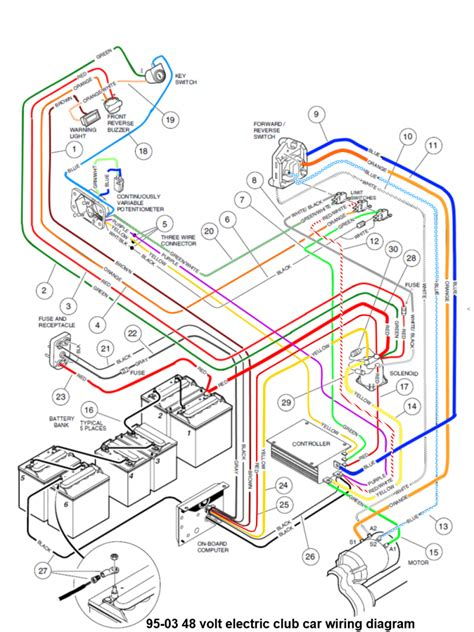 Regular Club Car Wiring Diagram Lights Ezgo Txt Parts Golf