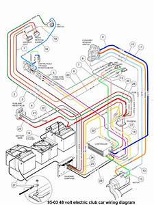 48 Volt Club Car Wiring Diagram Buggiesgonewild Electric